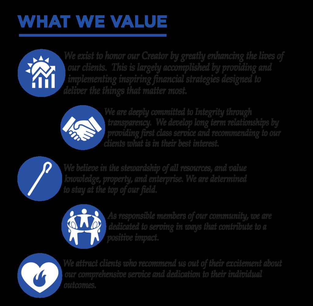 2-17-FSF-Values